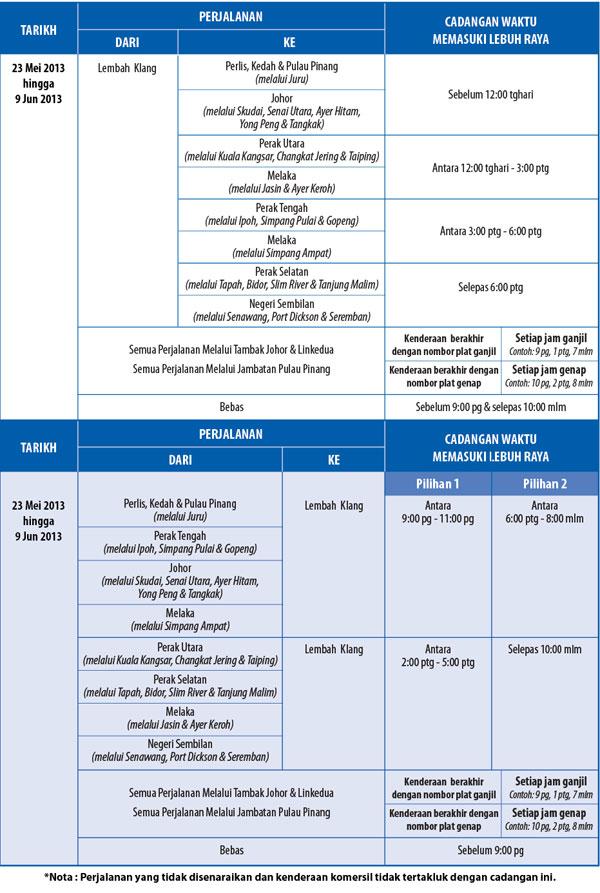 Tempat menarik di Johor Bahru j2c2-jadual-jln2-PLUS