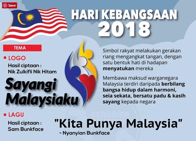 Selamat Hari Kemerdekaan Malaysia Tahun 2019 Makan Angin Jalan Jalan Cuti Cuti